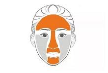 干油混合的肌肤属于什么肤质 混合性肌肤的特征